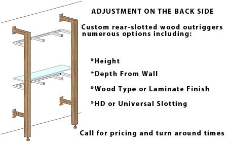 custom wood retail outriggers wall modules rear slotted