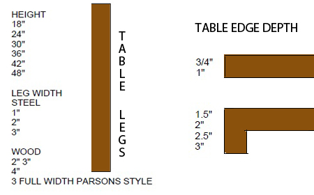 tabletop edge and leg depth chart 01